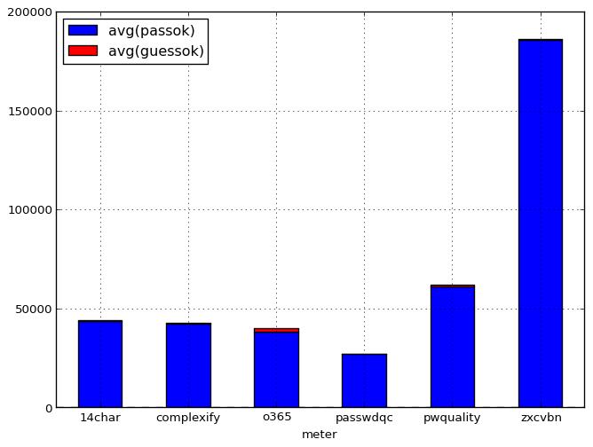 avg-pass-guess-wo-swisscom.png